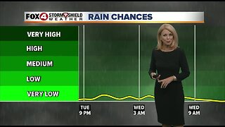 Mild temps with a chance for showers into the weekend
