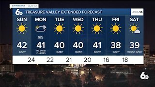 Frankie's On Your Side Forecast 11-28-2020