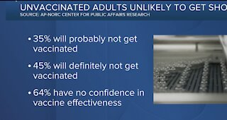 New poll shows unvaccinated unlikely to get COVID shot