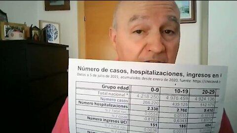 Dr Luis de Benito explica las mentiras y miedo que pone a la gente Covid 19 Plandemia Coronavirus