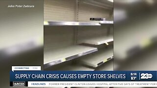 Supply chain crisis causing empty store shelves