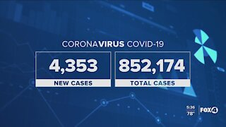Coronavirus on the rise prompting changes for organizations in Southwest Florida