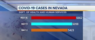 Nevada COVID19 update for May 16