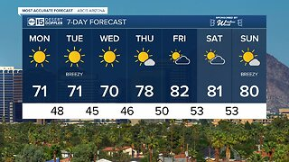 FORECAST: The Valley dries out after record rain