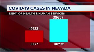 Nevada COVID-19 update for July 22