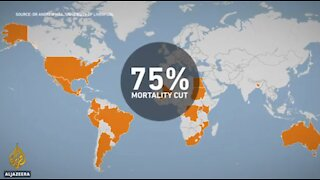 Al Jazeera reporting on IVERMECTIN (anti COVID drug)