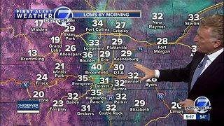 Denver evening forecast