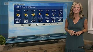 Mother's Day forecast looking nice for mom!