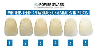 Power Swabs - March 25 2021