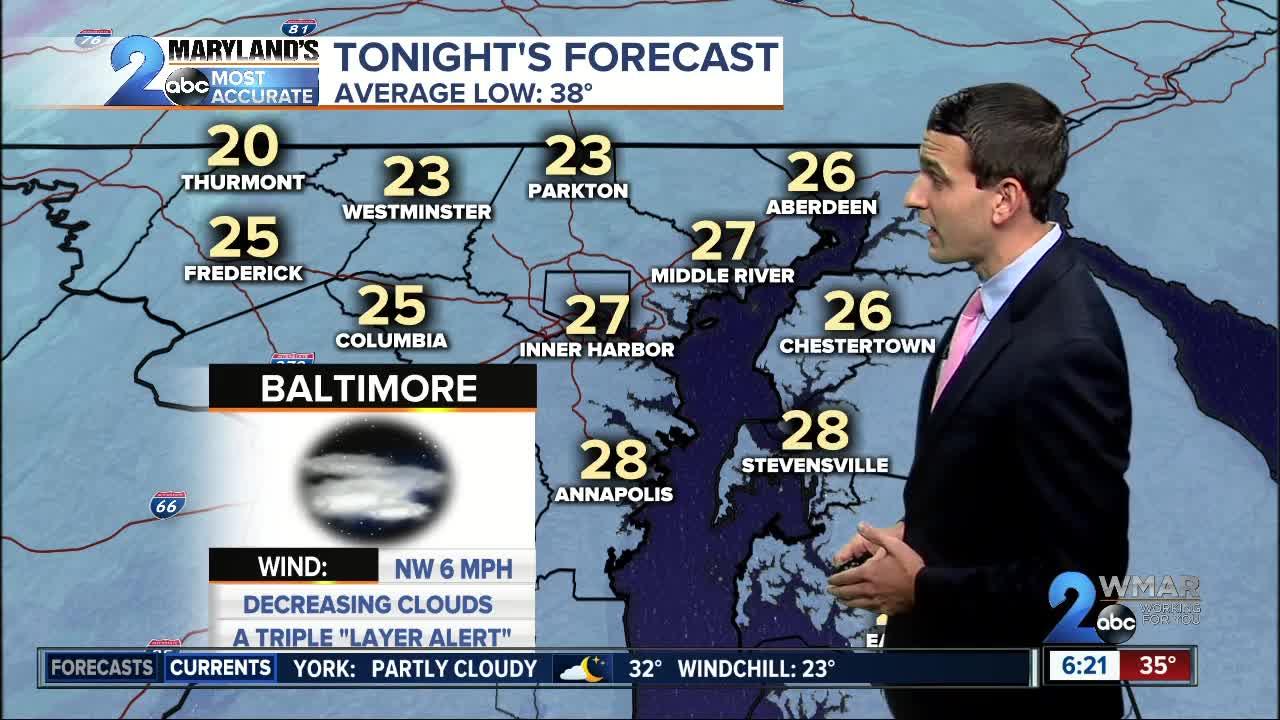 Near Record Breaking Cold