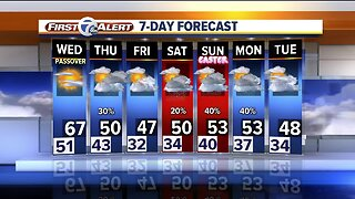 Metro Detroit Forecast: Severe Thunderstorm Watch in effect until 1 a.m.