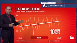 Scott Dorval's Idaho News 6 Forecast - Thursday 7/8/21