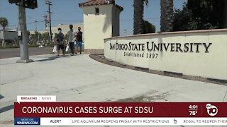 Coronavirus cases surge at SDSU