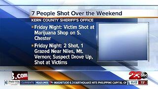 KCSO investigating five shootings over Easter weekend