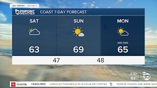Leah's Forecast: Cool, cloudy and windy Saturday for San Diego County