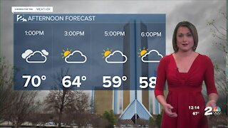 Breezy and Cooler Afternoon