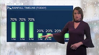 Scattered Showers into the Afternoon