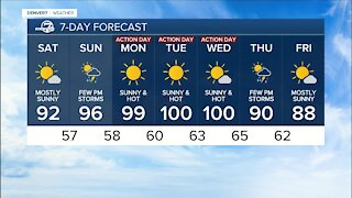 Temperatures heating up across Colorado this weekend