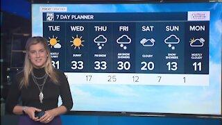 Today's Forecast: Plenty of sunshine with seasonable temperatures