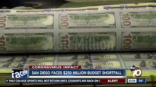 City faces $250 million budget shortfall