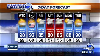 Getting hotter for the Fourth of July across Colorado!