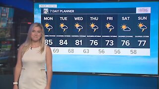 Today's Forecast: Partly cloudy with scattered showers and storms