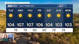 Hotter days ahead this week