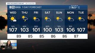 High of 107, slight rain chances Wednesday