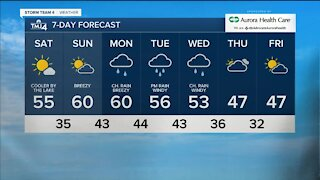 Sunny first day of spring Saturday with highs in upper 50s