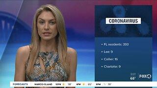 The latest coronavirus cases in Southwest Florida