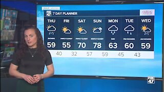 Showers early, drier late afternoon