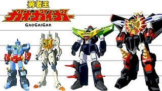 The King of Braves GaoGaiGar | Characters Height Comparison