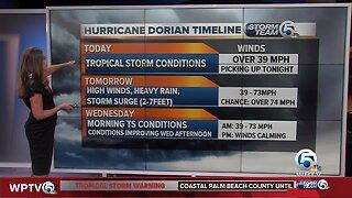 Hurricane Dorian timeline
