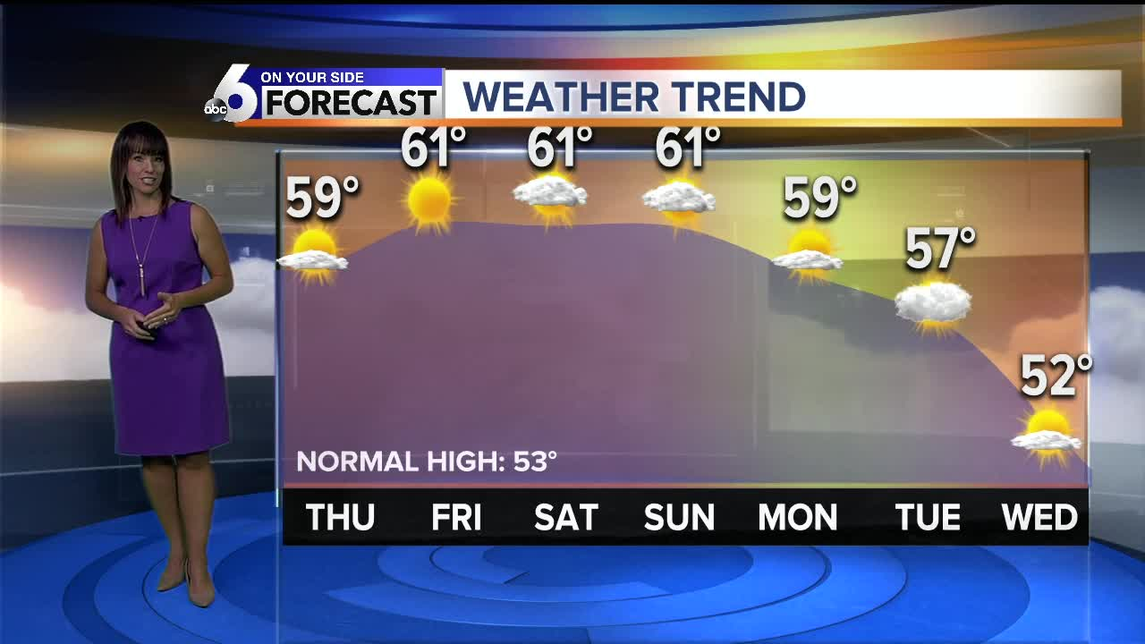 Rachel Garceau's On Your Side forecast 11/6/19