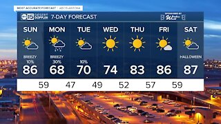 FORECAST: HUGE cool-down and rain chances coming!