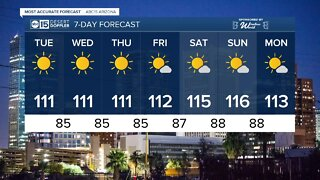 FORECAST: Scorching hot weather all week