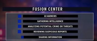Virtual crime fighting on Las Vegas Strip
