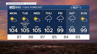 MOST ACCURATE FORECAST: Monsoon storm chances continue each day