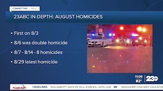 Kern County Homicides continue to rise