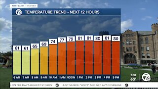 Metro Detroit Forecast: Starting to heat up; isolated storm possible this afternoon