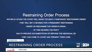 Restraining order process