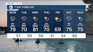 Labor Day forecast and tracking storms