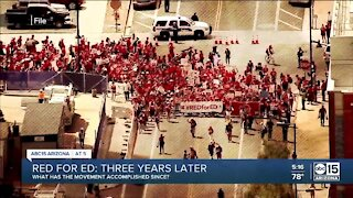 Three years after Red for Ed: Successes, shortcomings, and what comes next?