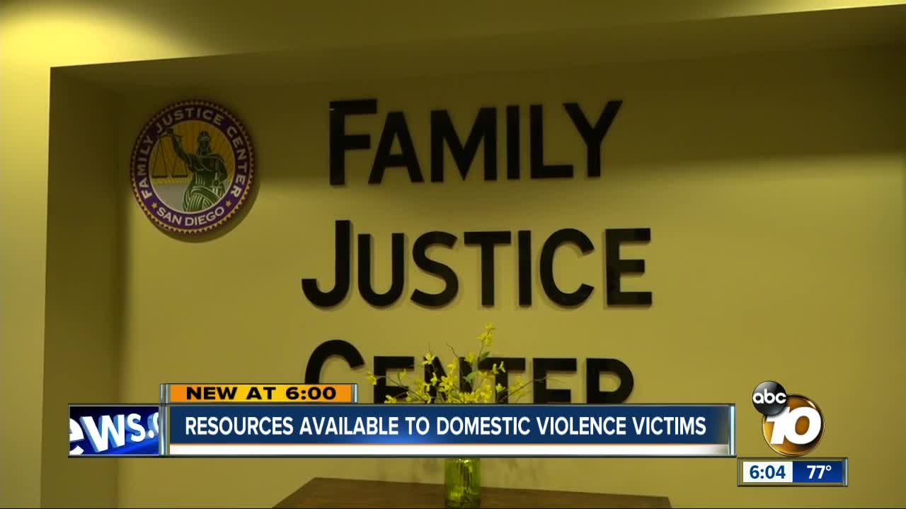 Resources available to domestic violence victims