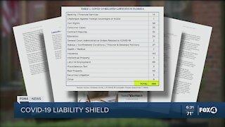 COVID-19 liability insurance