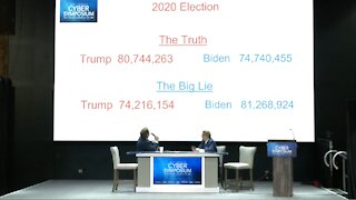 CYBER SYMPOSIUM ELECTION RESULTS