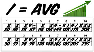 How To Raise Your Bowling Average!