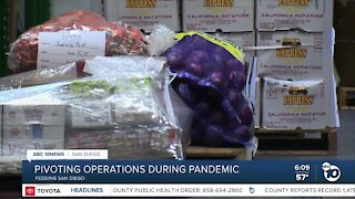 Feeding San Diego pivots operations due to pandemic