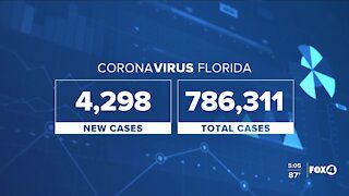 Coronavirus cases in Florida as of October 27th