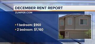 December rent report for Las Vegas